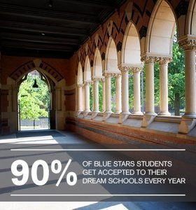 About Blue Stars Admissions Consultants